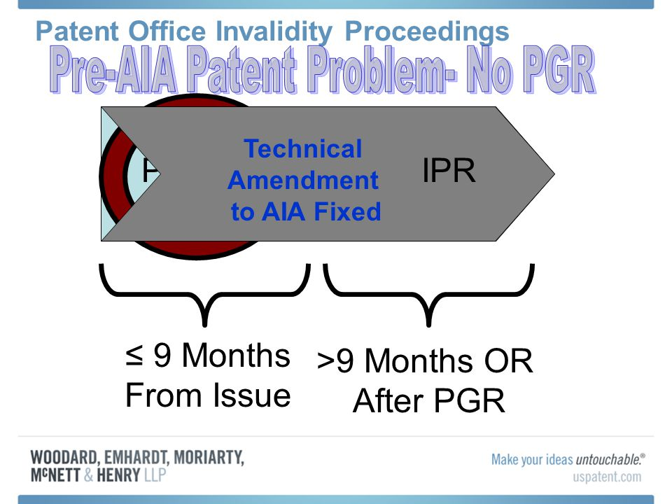 GAP! Patent Office Invalidity Proceedings PGRIPR ≤ 9 Months From Issue >9 Months OR After PGR IPR Technical Amendment to AIA Fixed