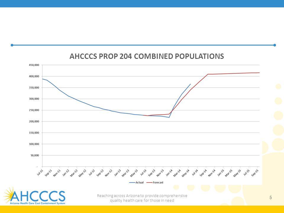 5 AHCCCS PROP 204 COMBINED POPULATIONS