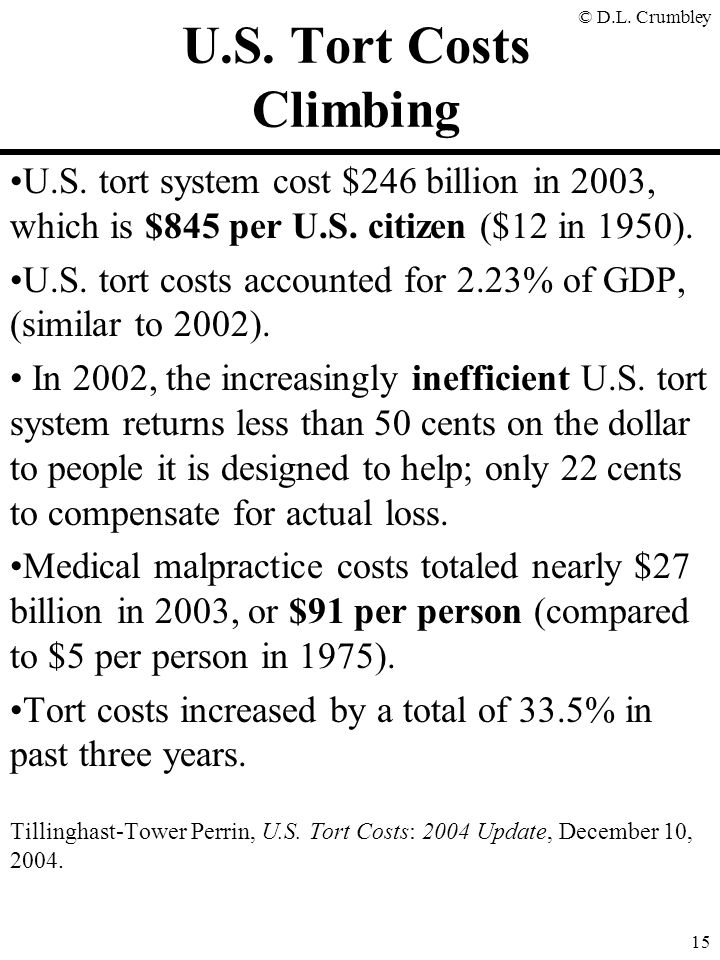 © D.L.Crumbley 15 U.S. tort system cost $246 billion in 2003, which is $845 per U.S.