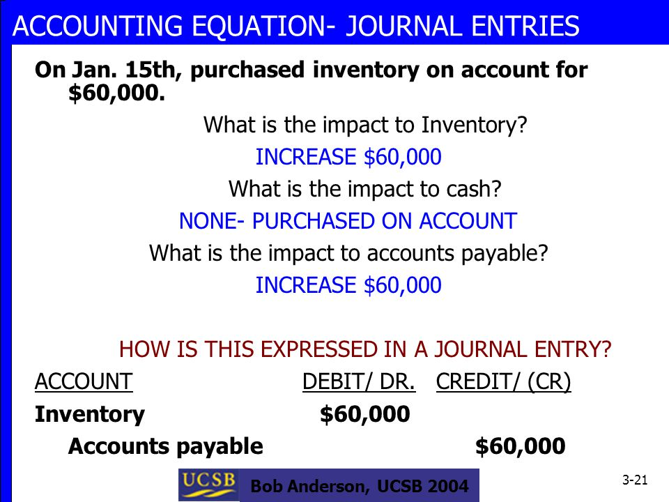 Bob Anderson, UCSB 2004 3-21 ACCOUNTING EQUATION- JOURNAL ENTRIES On Jan.