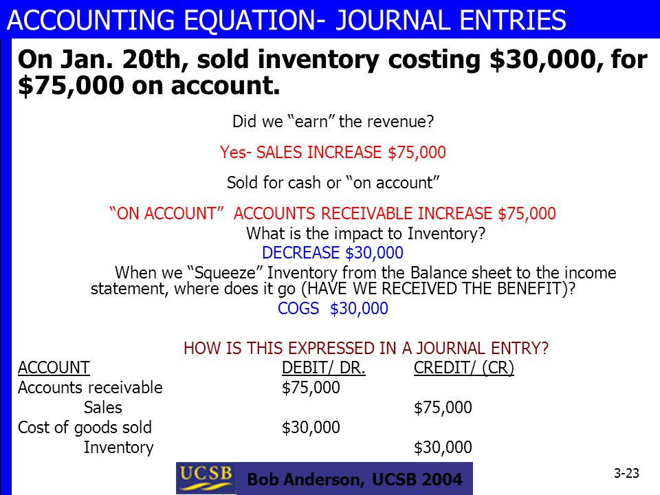 Bob Anderson, UCSB 2004 3-23 ACCOUNTING EQUATION- JOURNAL ENTRIES On Jan.