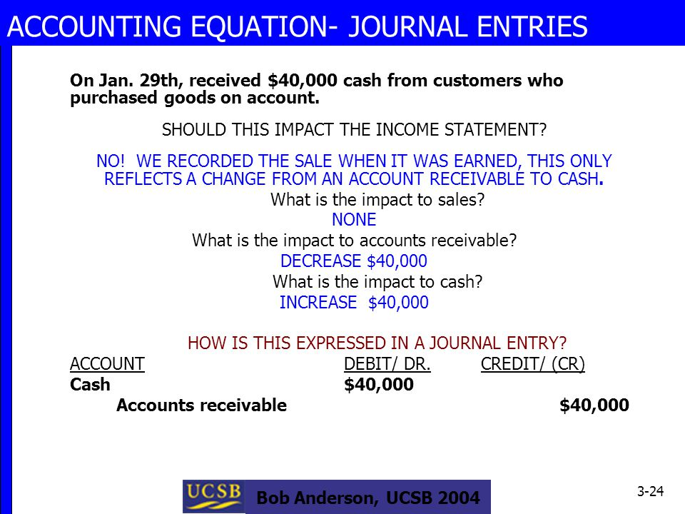 Bob Anderson, UCSB 2004 3-24 ACCOUNTING EQUATION- JOURNAL ENTRIES On Jan.