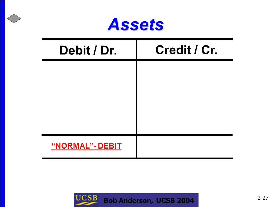 Bob Anderson, UCSB 2004 3-27 Assets Debit / Dr. Credit / Cr. NORMAL - DEBIT