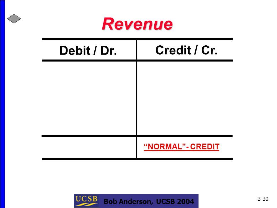 Bob Anderson, UCSB 2004 3-30 Debit / Dr. Credit / Cr. Revenue NORMAL - CREDIT