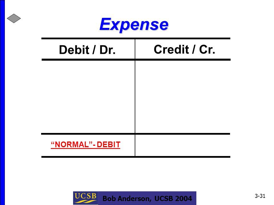 Bob Anderson, UCSB 2004 3-31 Debit / Dr. Credit / Cr. Expense NORMAL - DEBIT