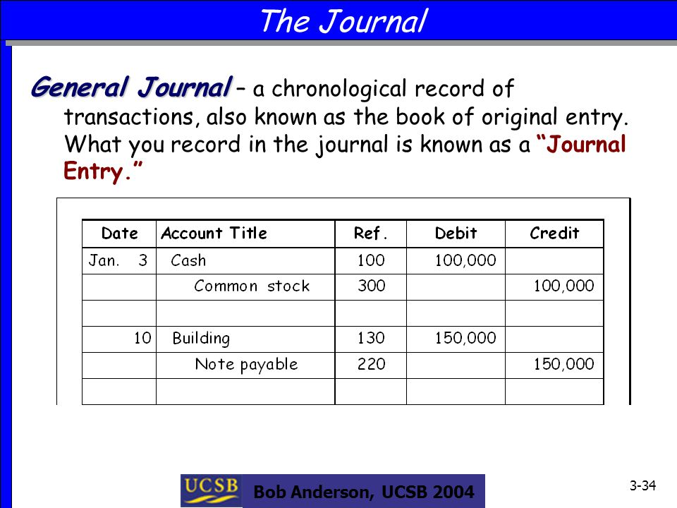 Bob Anderson, UCSB 2004 3-34 The Journal General Journal General Journal – a chronological record of transactions, also known as the book of original entry.