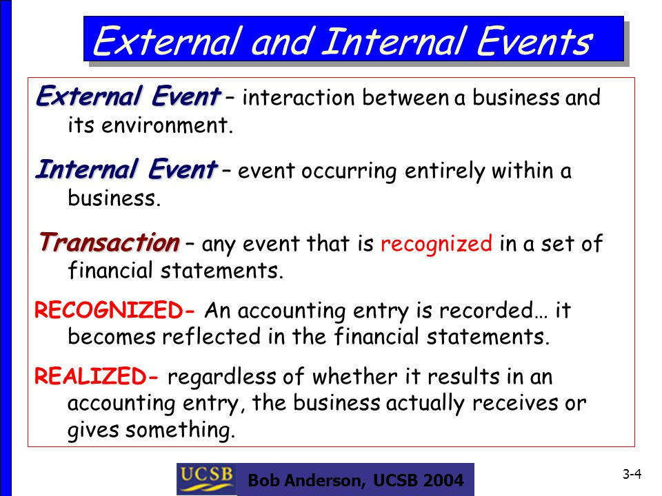 Bob Anderson, UCSB 2004 3-4 External and Internal Events External Event External Event – interaction between a business and its environment.