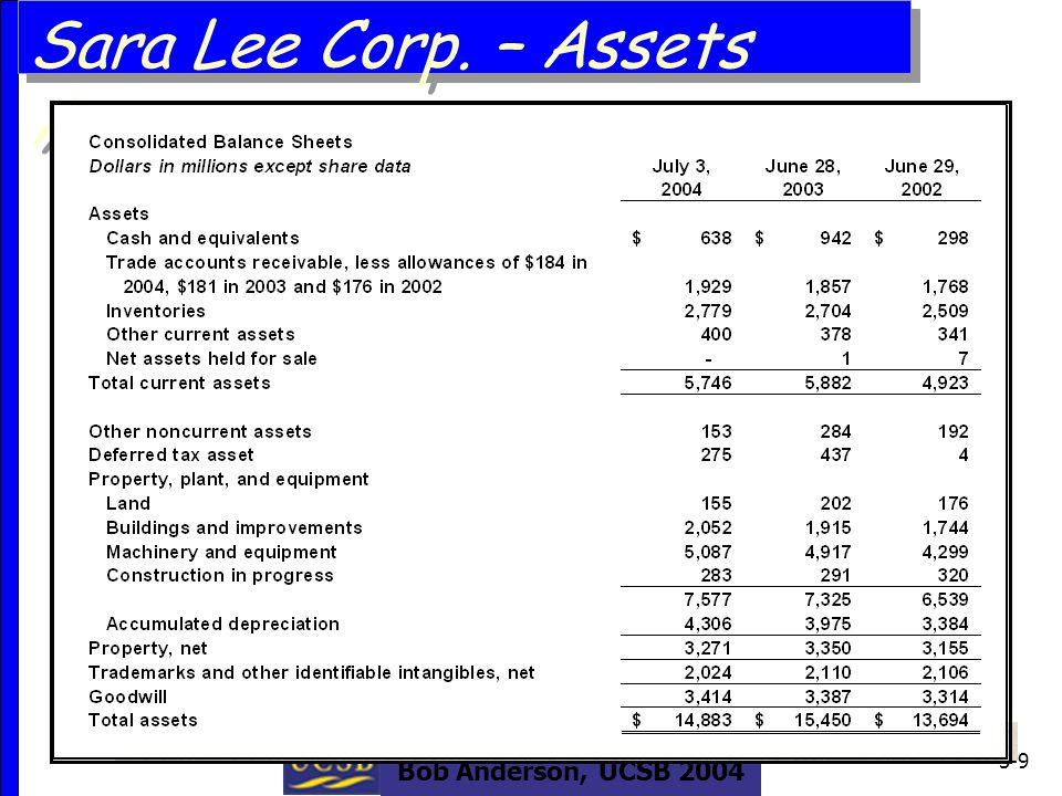 Bob Anderson, UCSB 2004 3-9 Sara Lee Corp.