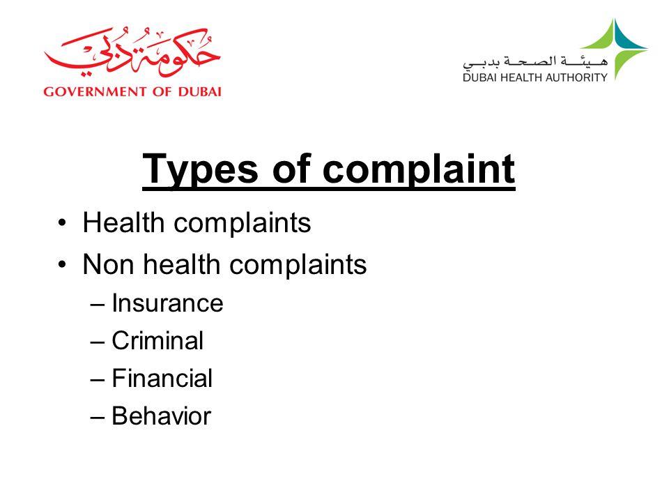 Types of complaint Health complaints Non health complaints –Insurance –Criminal –Financial –Behavior