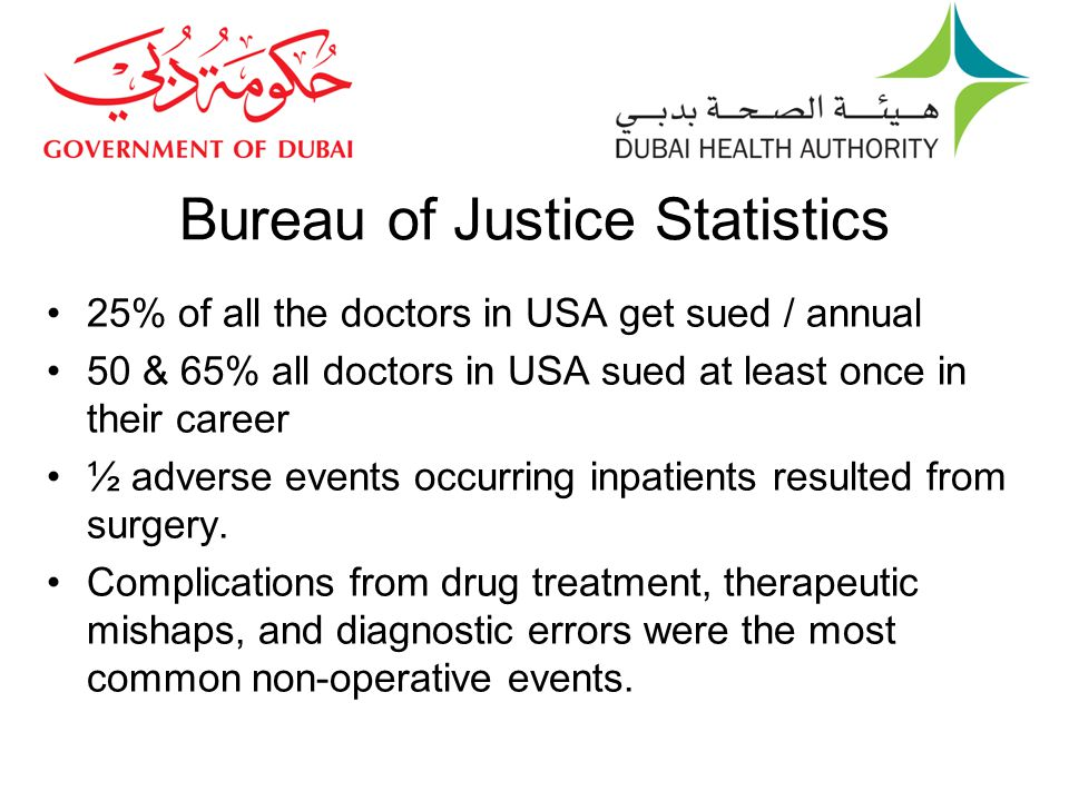 Bureau of Justice Statistics 25% of all the doctors in USA get sued / annual 50 & 65% all doctors in USA sued at least once in their career ½ adverse events occurring inpatients resulted from surgery.