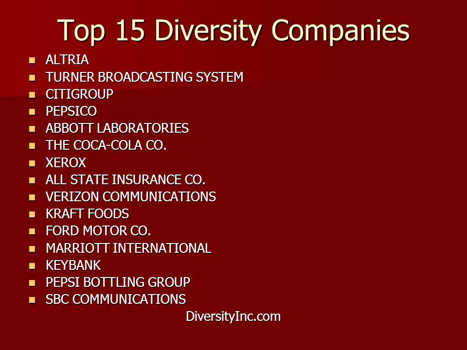 Top 15 Diversity Companies ALTRIA ALTRIA TURNER BROADCASTING SYSTEM TURNER BROADCASTING SYSTEM CITIGROUP CITIGROUP PEPSICO PEPSICO ABBOTT LABORATORIES ABBOTT LABORATORIES THE COCA-COLA CO.