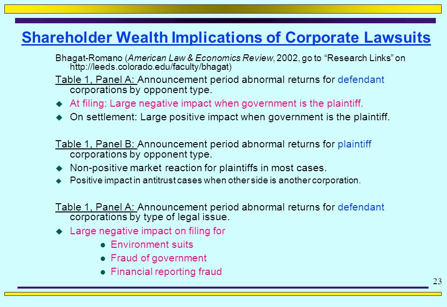 23 Shareholder Wealth Implications of Corporate Lawsuits Bhagat-Romano (American Law & Economics Review, 2002, go to Research Links on http://leeds.colorado.edu/faculty/bhagat) Table 1, Panel A: Announcement period abnormal returns for defendant corporations by opponent type.
