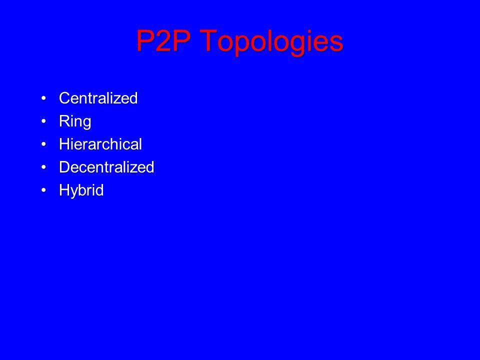P2P Topologies CentralizedCentralized RingRing HierarchicalHierarchical DecentralizedDecentralized HybridHybrid
