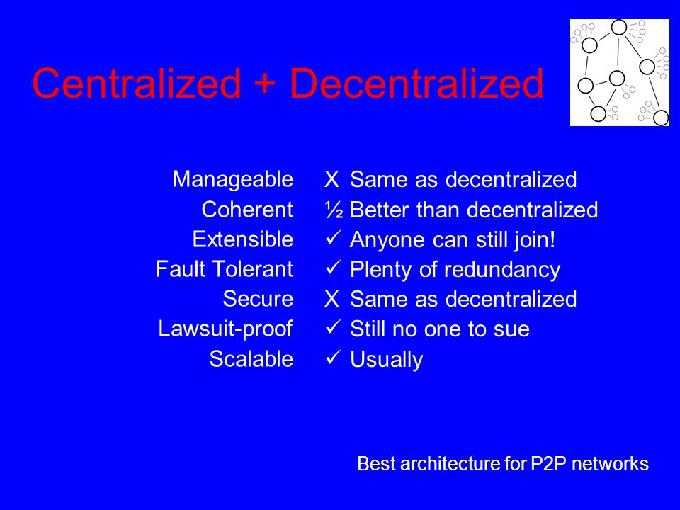 Centralized + Decentralized Manageable Coherent Extensible Fault Tolerant Secure Lawsuit-proof Scalable XSame as decentralized ½Better than decentrali