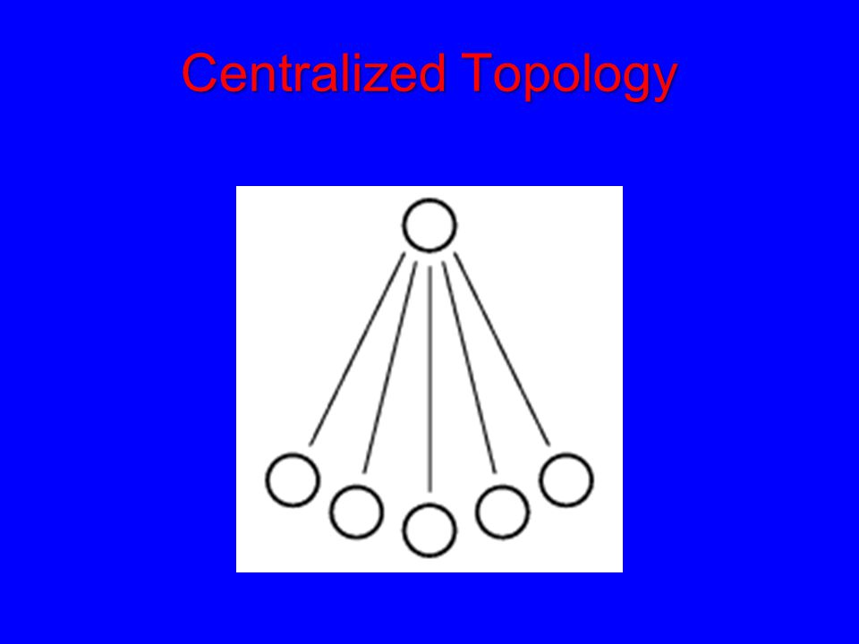 Centralized Topology