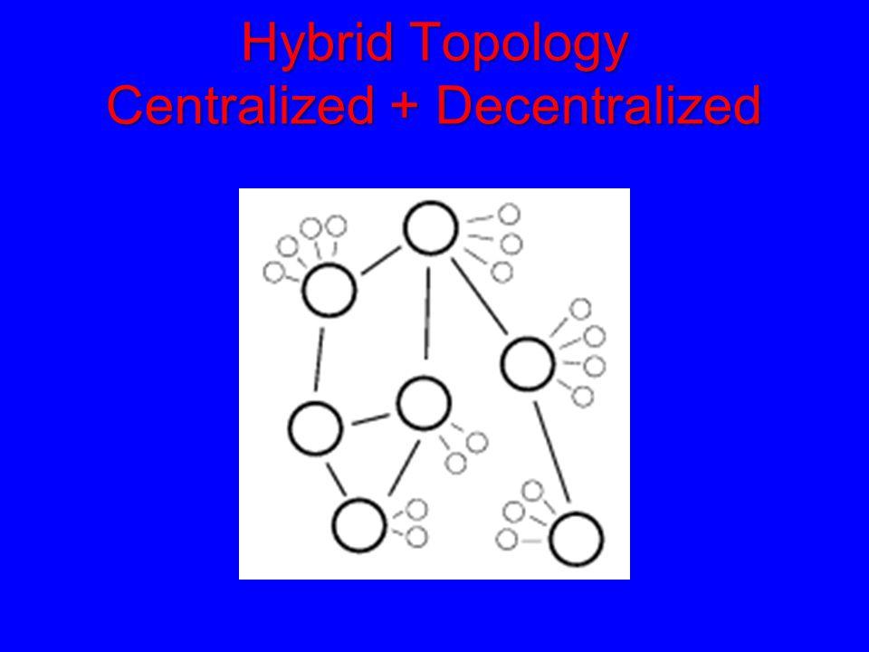 Hybrid Topology Centralized + Decentralized