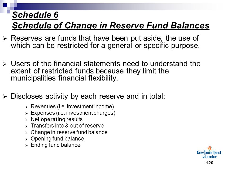 120 Schedule 6 Schedule of Change in Reserve Fund Balances  Reserves are funds that have been put aside, the use of which can be restricted for a general or specific purpose.