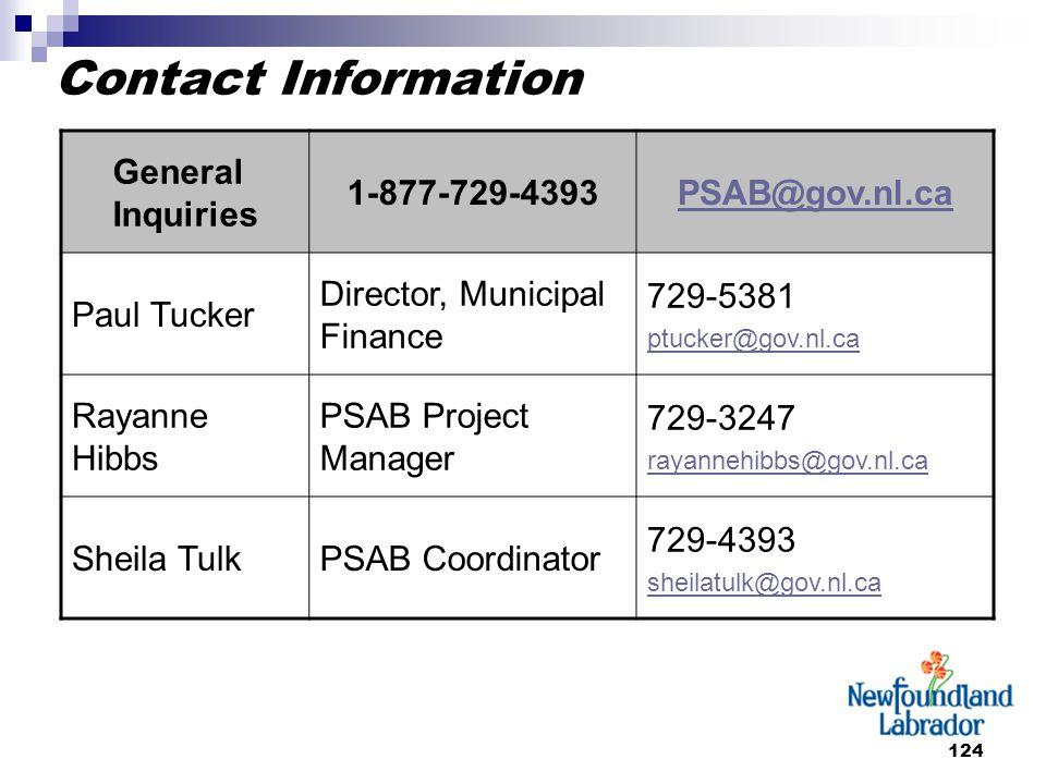 124 Contact Information General Inquiries 1-877-729-4393PSAB@gov.nl.ca Paul Tucker Director, Municipal Finance 729-5381 ptucker@gov.nl.ca Rayanne Hibb