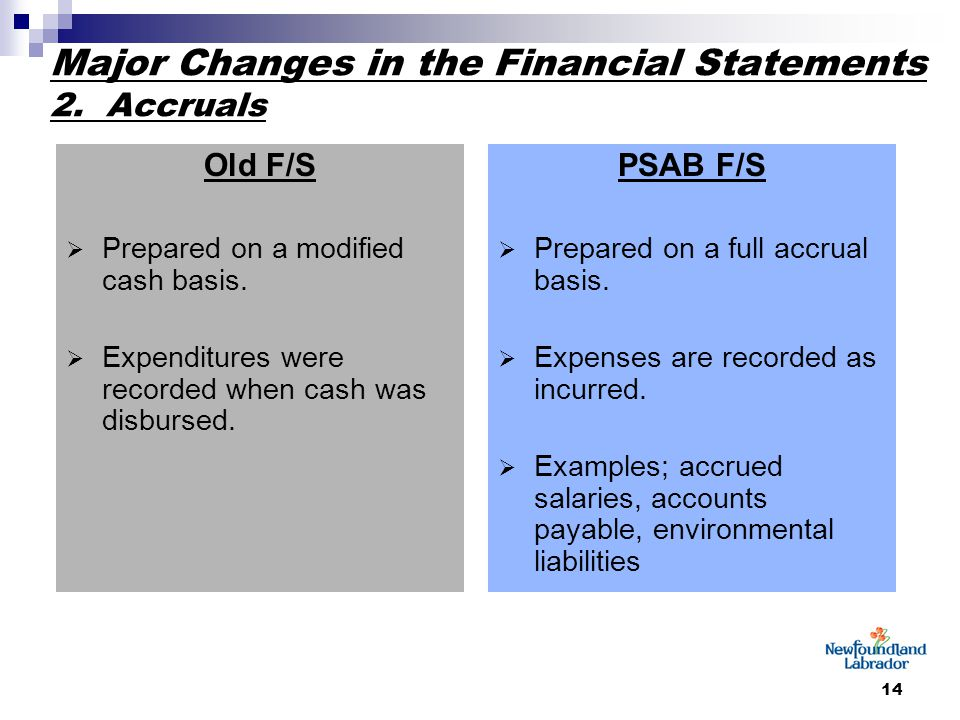 14 Major Changes in the Financial Statements 2.
