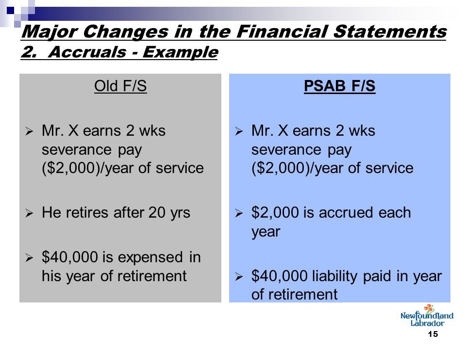 15 Major Changes in the Financial Statements 2. Accruals - Example Old F/S  Mr. X earns 2 wks severance pay ($2,000)/year of service  He retires aft