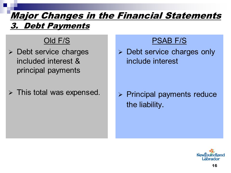 16 Major Changes in the Financial Statements 3. Debt Payments Old F/S  Debt service charges included interest & principal payments  This total was e