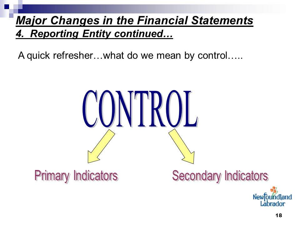 18 Major Changes in the Financial Statements 4. Reporting Entity continued… A quick refresher…what do we mean by control…..