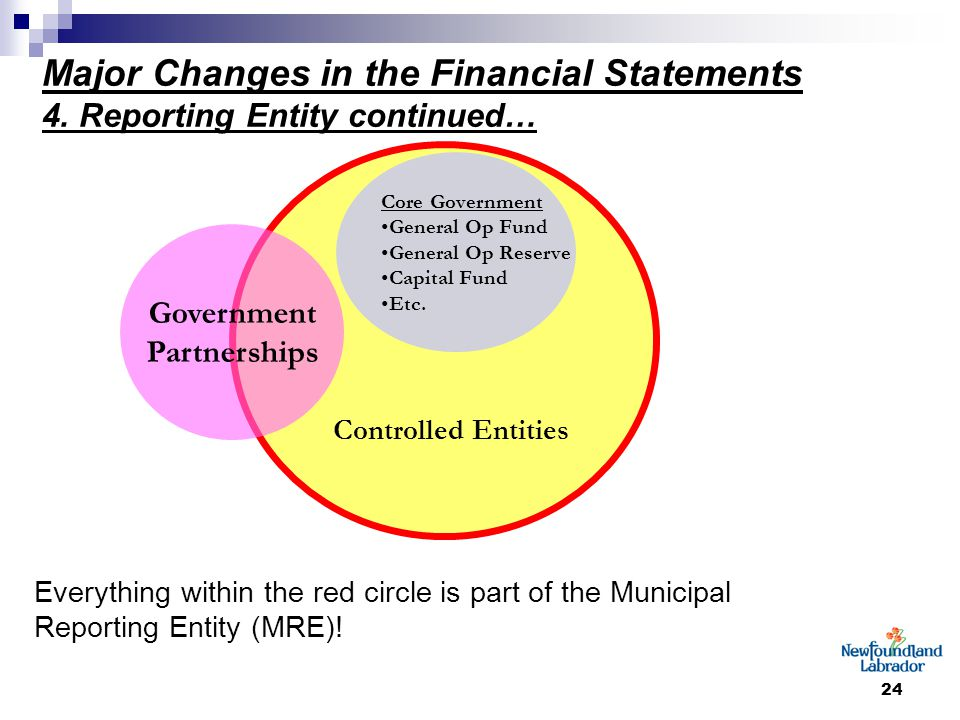 24 Major Changes in the Financial Statements 4.