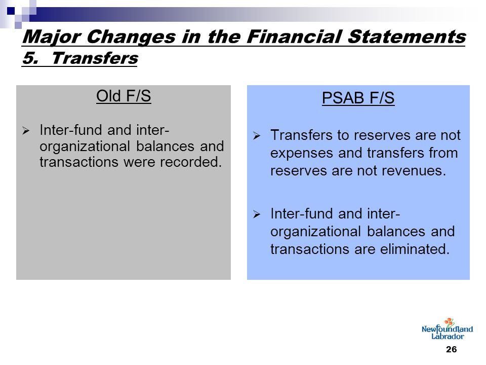 26 Major Changes in the Financial Statements 5. Transfers Old F/S  Inter-fund and inter- organizational balances and transactions were recorded. PSAB