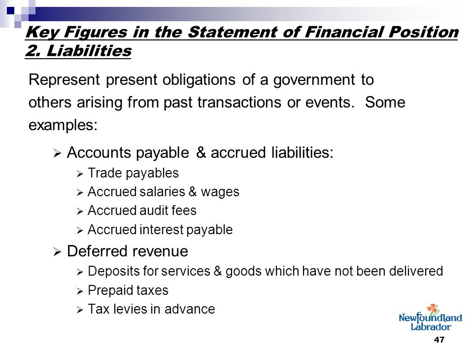 47 Key Figures in the Statement of Financial Position 2.