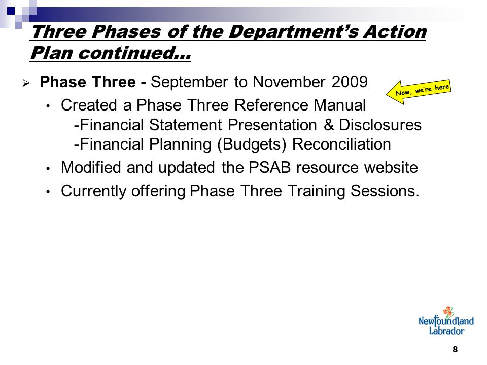 89 Financial Statement Notes continued….Note 2 Continued….