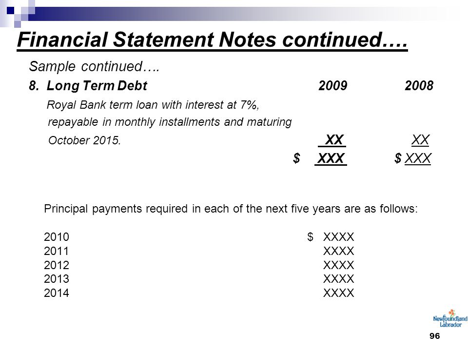 96 Financial Statement Notes continued…. Sample continued….