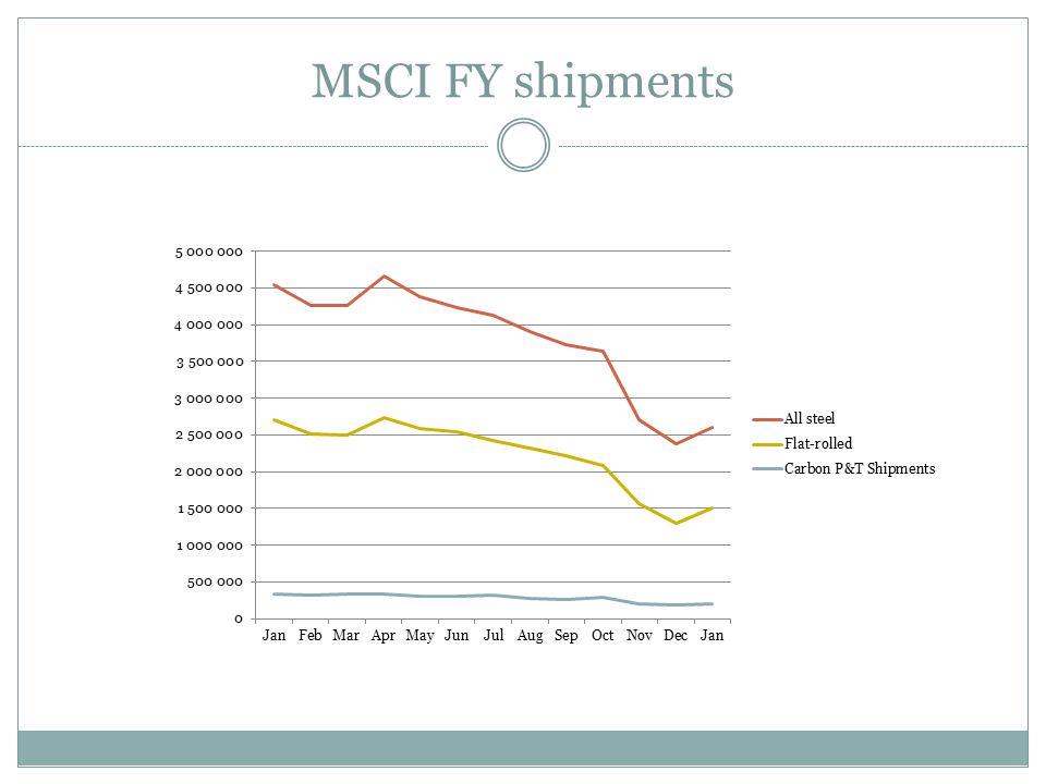 MSCI FY shipments