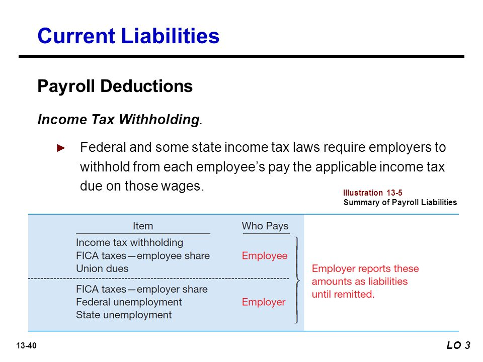 13-40 Income Tax Withholding.
