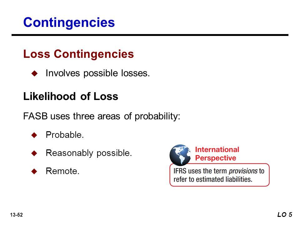 13-52  Involves possible losses.