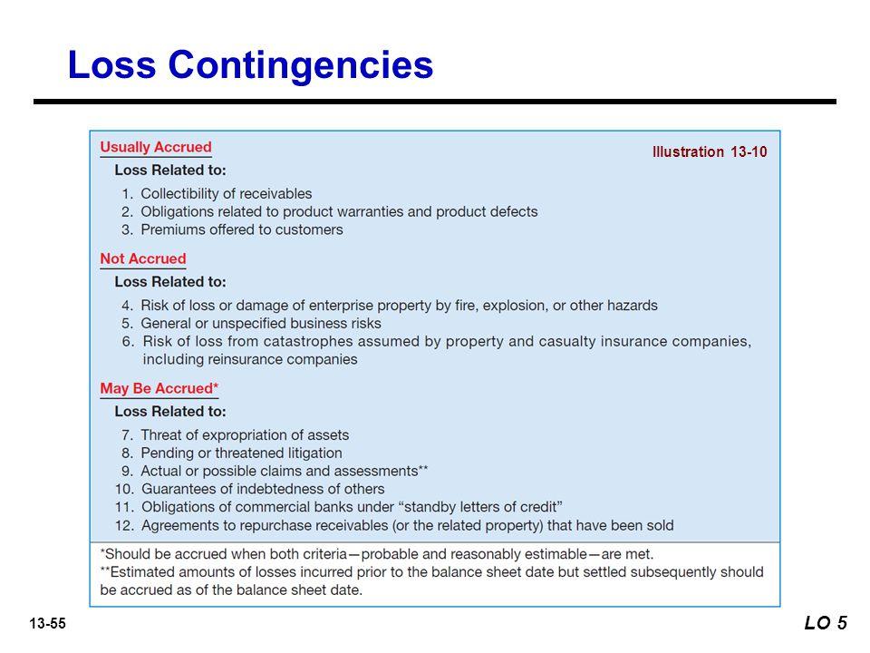 13-55 LO 5 Loss Contingencies Illustration 13-10