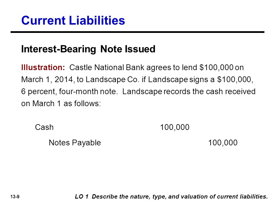 13-9 Illustration: Castle National Bank agrees to lend $100,000 on March 1, 2014, to Landscape Co.