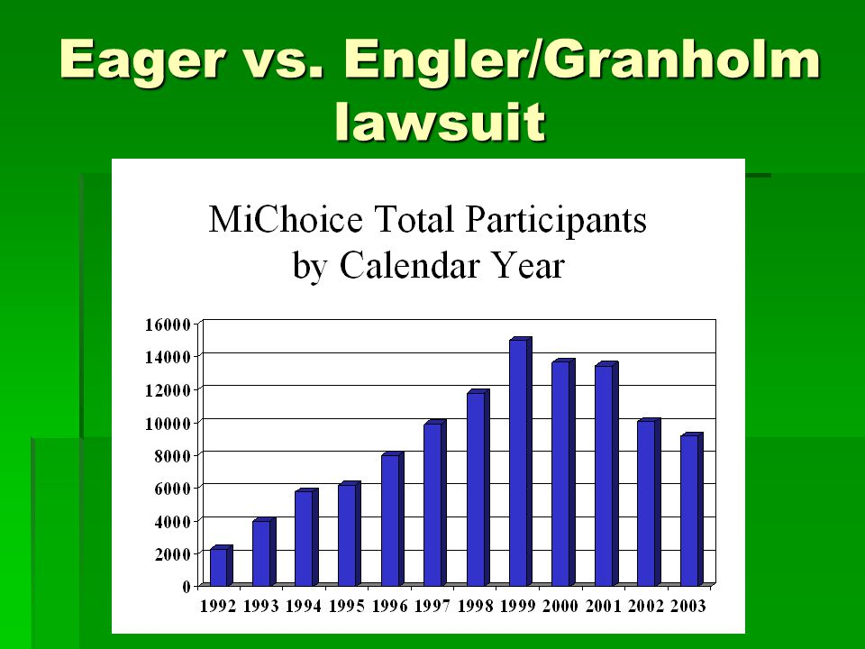 Eager vs. Engler/Granholm lawsuit