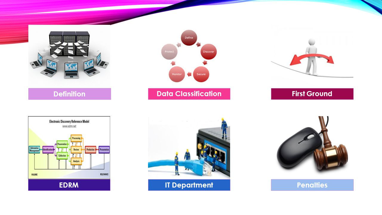 Definition Data ClassificationFirst Ground EDRMIT DepartmentPenalties