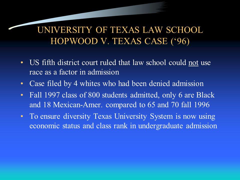 UNIVERSITY OF TEXAS LAW SCHOOL HOPWOOD V.