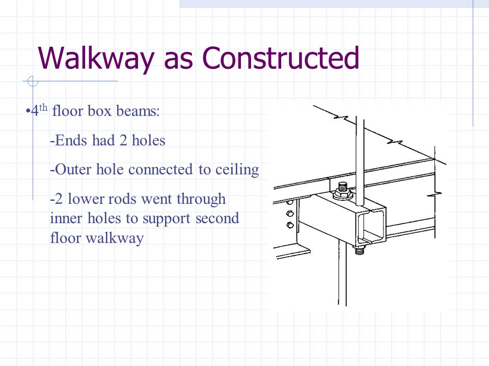 Walkway as Constructed 4 th floor box beams: -Ends had 2 holes -Outer hole connected to ceiling -2 lower rods went through inner holes to support second floor walkway