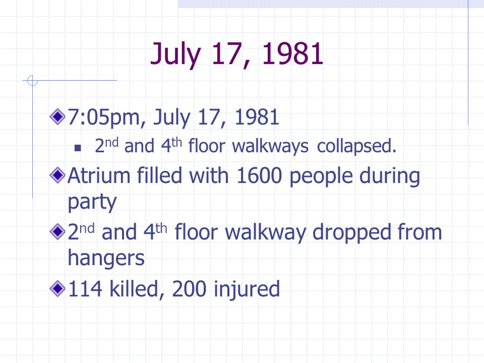 July 17, 1981 7:05pm, July 17, 1981 2 nd and 4 th floor walkways collapsed.