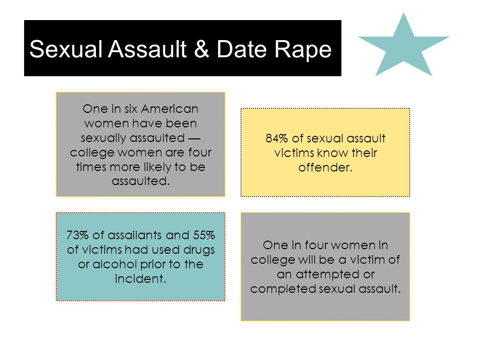 Sexual Assault & Date Rape One in six American women have been sexually assaulted — college women are four times more likely to be assaulted.