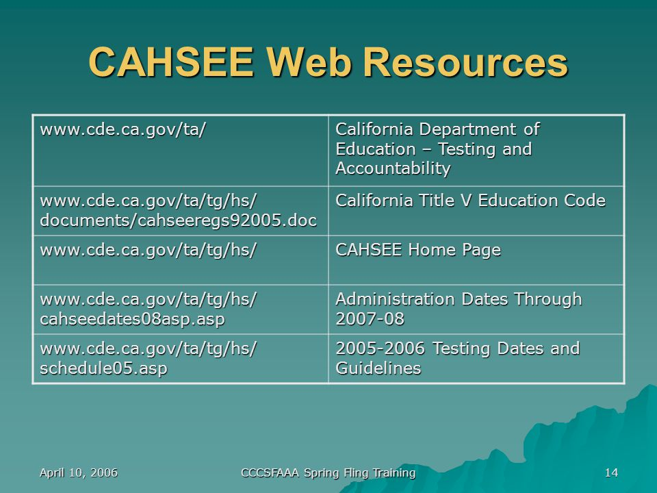 April 10, 2006 CCCSFAAA Spring Fling Training 14 CAHSEE Web Resources www.cde.ca.gov/ta/ California Department of Education – Testing and Accountability www.cde.ca.gov/ta/tg/hs/ documents/cahseeregs92005.doc California Title V Education Code www.cde.ca.gov/ta/tg/hs/ CAHSEE Home Page www.cde.ca.gov/ta/tg/hs/ cahseedates08asp.asp Administration Dates Through 2007-08 www.cde.ca.gov/ta/tg/hs/ schedule05.asp 2005-2006 Testing Dates and Guidelines