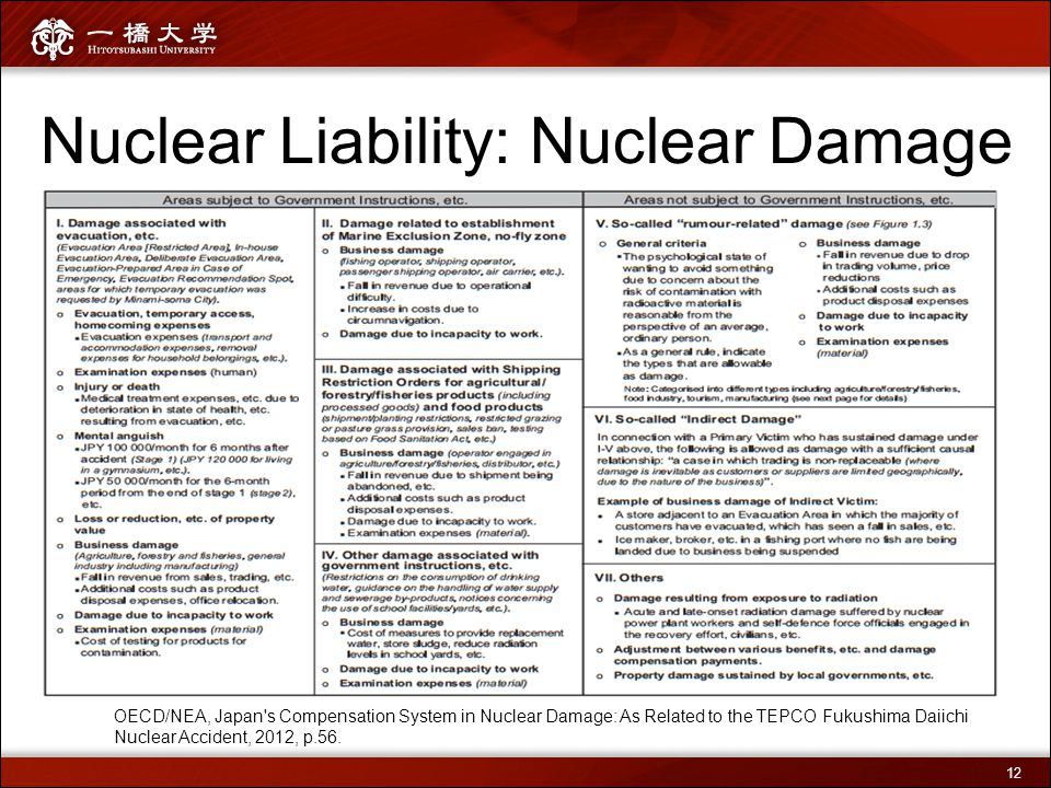 Nuclear Liability: Nuclear Damage 12 OECD/NEA, Japan's Compensation System in Nuclear Damage: As Related to the TEPCO Fukushima Daiichi Nuclear Accide