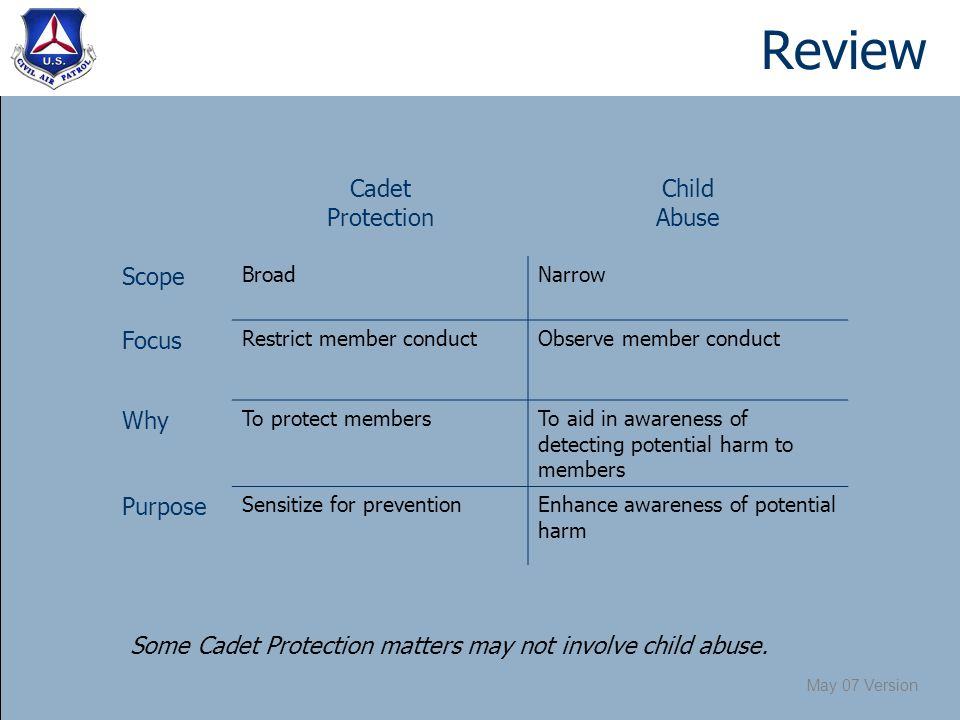 May 07 Version Review Cadet Protection Child Abuse Scope BroadNarrow Focus Restrict member conductObserve member conduct Why To protect membersTo aid in awareness of detecting potential harm to members Purpose Sensitize for preventionEnhance awareness of potential harm Some Cadet Protection matters may not involve child abuse.