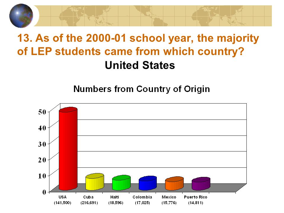 13. As of the 2000-01 school year, the majority of LEP students came from which country.