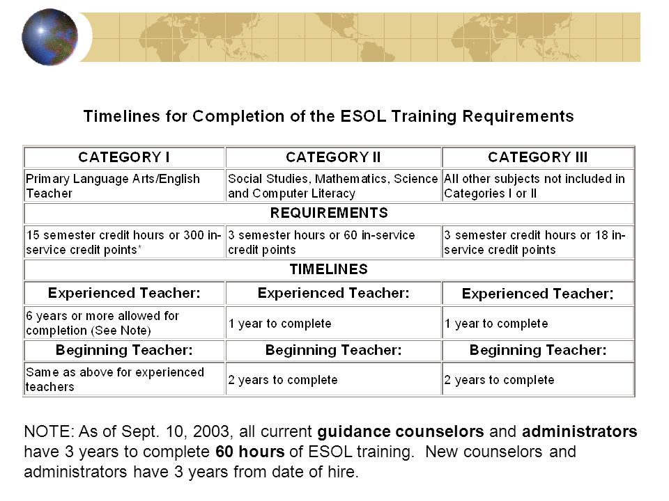 NOTE: As of Sept. 10, 2003, all current guidance counselors and administrators have 3 years to complete 60 hours of ESOL training. New counselors and