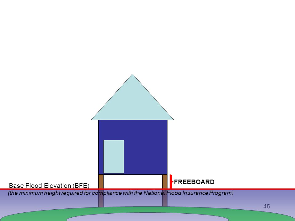 45 Base Flood Elevation (BFE) FREEBOARD (the minimum height required for compliance with the National Flood Insurance Program)