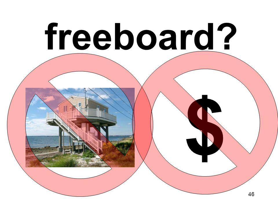 46 freeboard? $