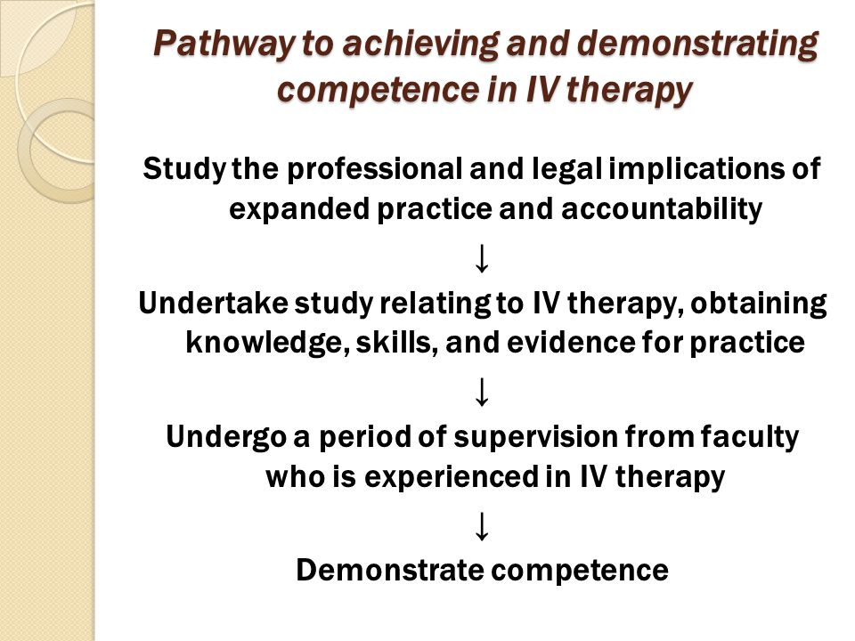 Pathway to achieving and demonstrating competence in IV therapy Study the professional and legal implications of expanded practice and accountability